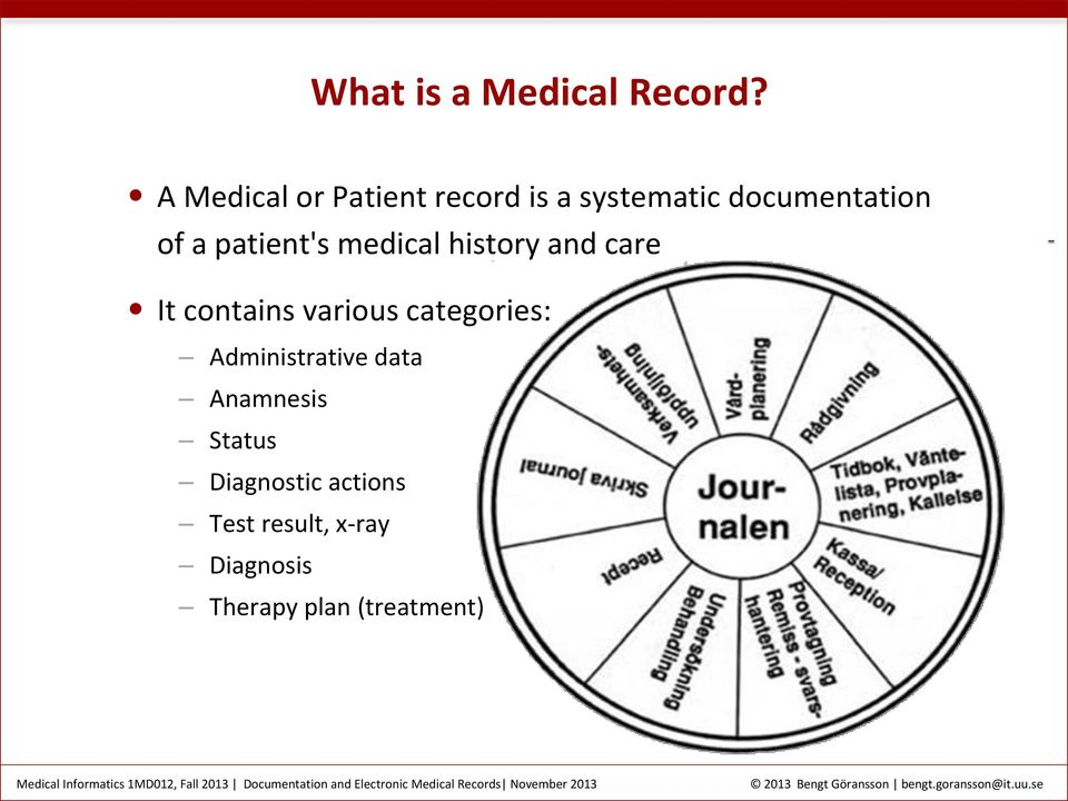 patient's medical history and care It contains various categories: