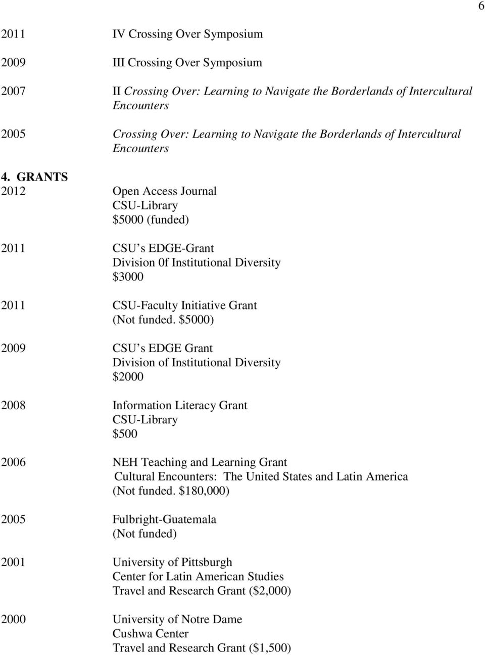 GRANTS 2012 Open Access Journal CSU-Library $5000 (funded) 2011 CSU s EDGE-Grant Division 0f Institutional Diversity $3000 2011 CSU-Faculty Initiative Grant (Not funded.