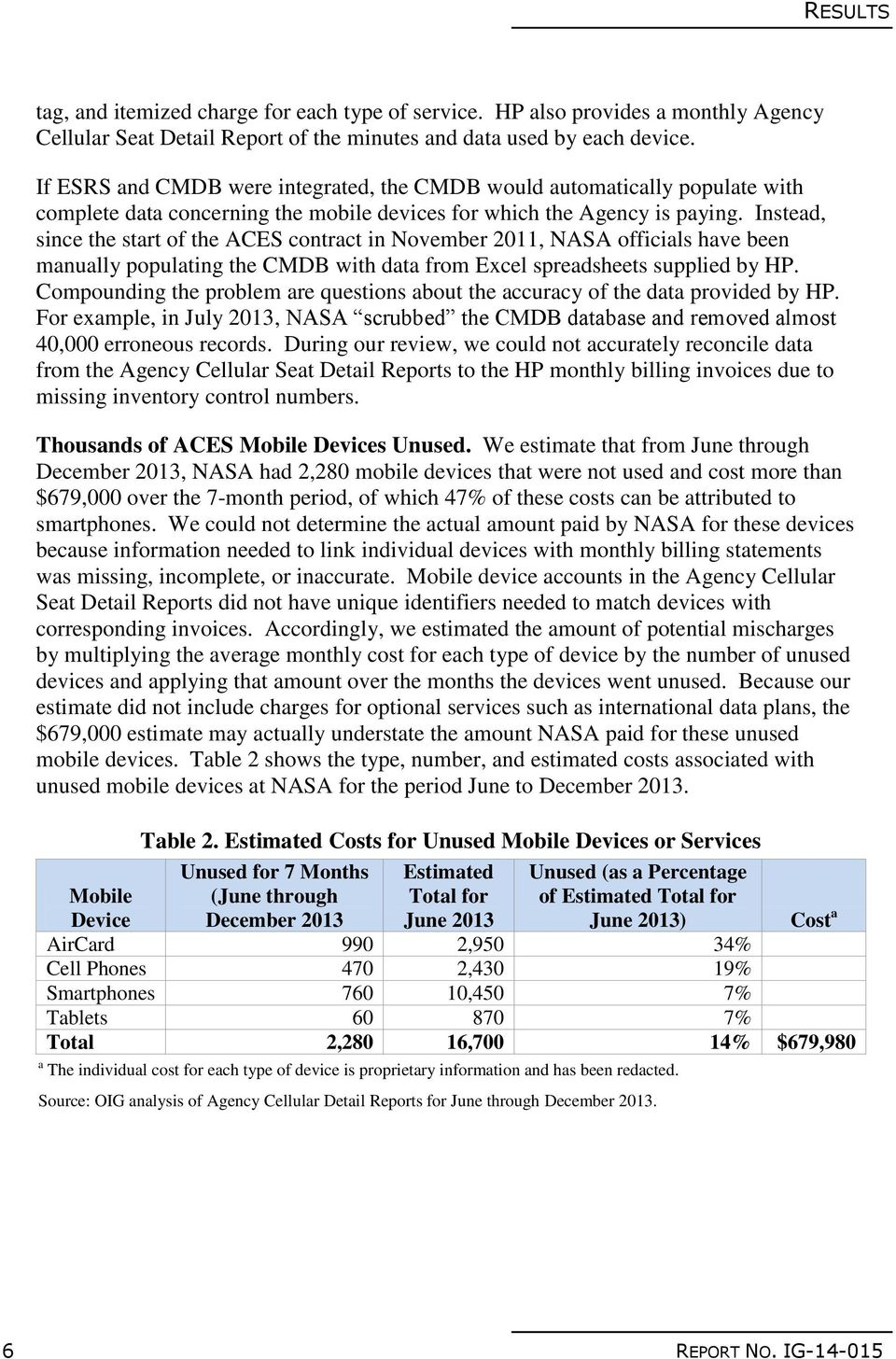 Instead, since the start of the ACES contract in November 2011, NASA officials have been manually populating the CMDB with data from Excel spreadsheets supplied by HP.