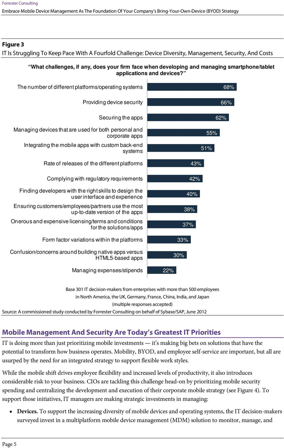 The number of different platforms/operating systems 68% Providing device security 66% Securing the apps Managing devices that are used for both personal and corporate apps Integrating the mobile apps