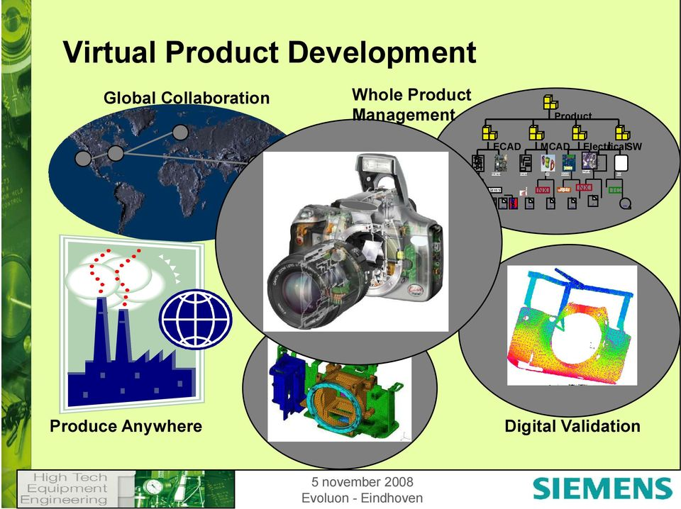 0100101 Virtual Product Development Global Collaboration Whole Product Management Product ECAD MCAD ElectricalSW
