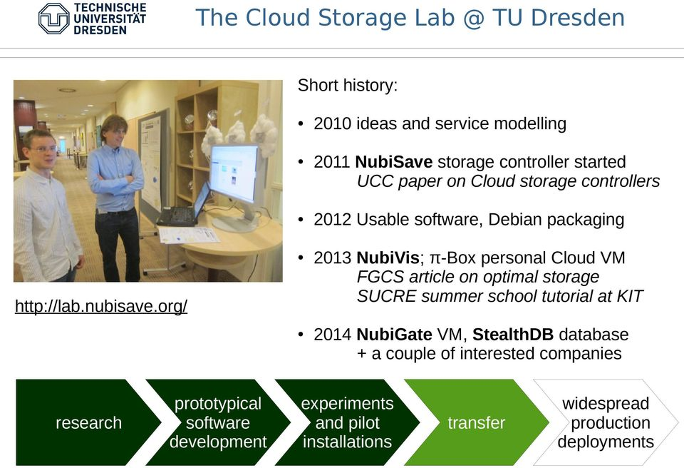 on Cloud storage controllers 2012 Usable software, Debian packaging 2013 NubiVis; π-box personal Cloud VM FGCS article on optimal