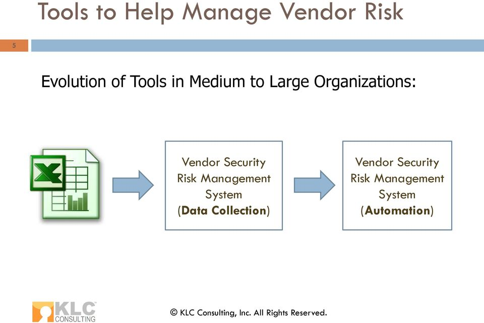 Security Risk Management System (Data