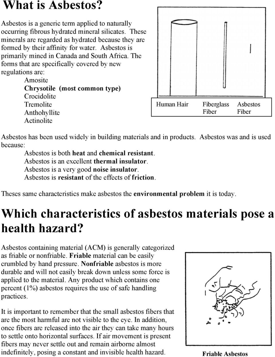 The forms that are specifically covered by new regulations are: Amosite Chrysotile (most common type) Crocidolite Tremolite Anthohyllite Actinolite Human Hair Fiberglass Asbestos Fiber Fiber Asbestos
