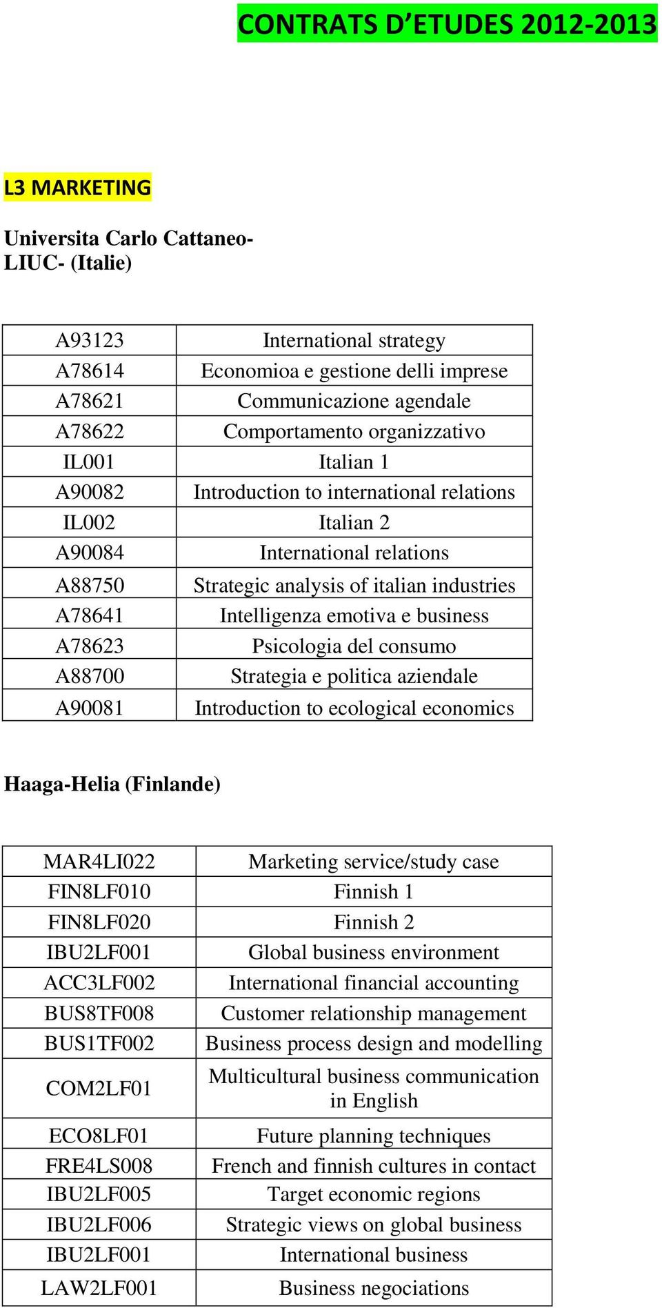 italian industries Intelligenza emotiva e business Psicologia del consumo Strategia e politica aziendale Introduction to ecological economics Haaga-Helia (Finlande) MAR4LI022 Marketing service/study