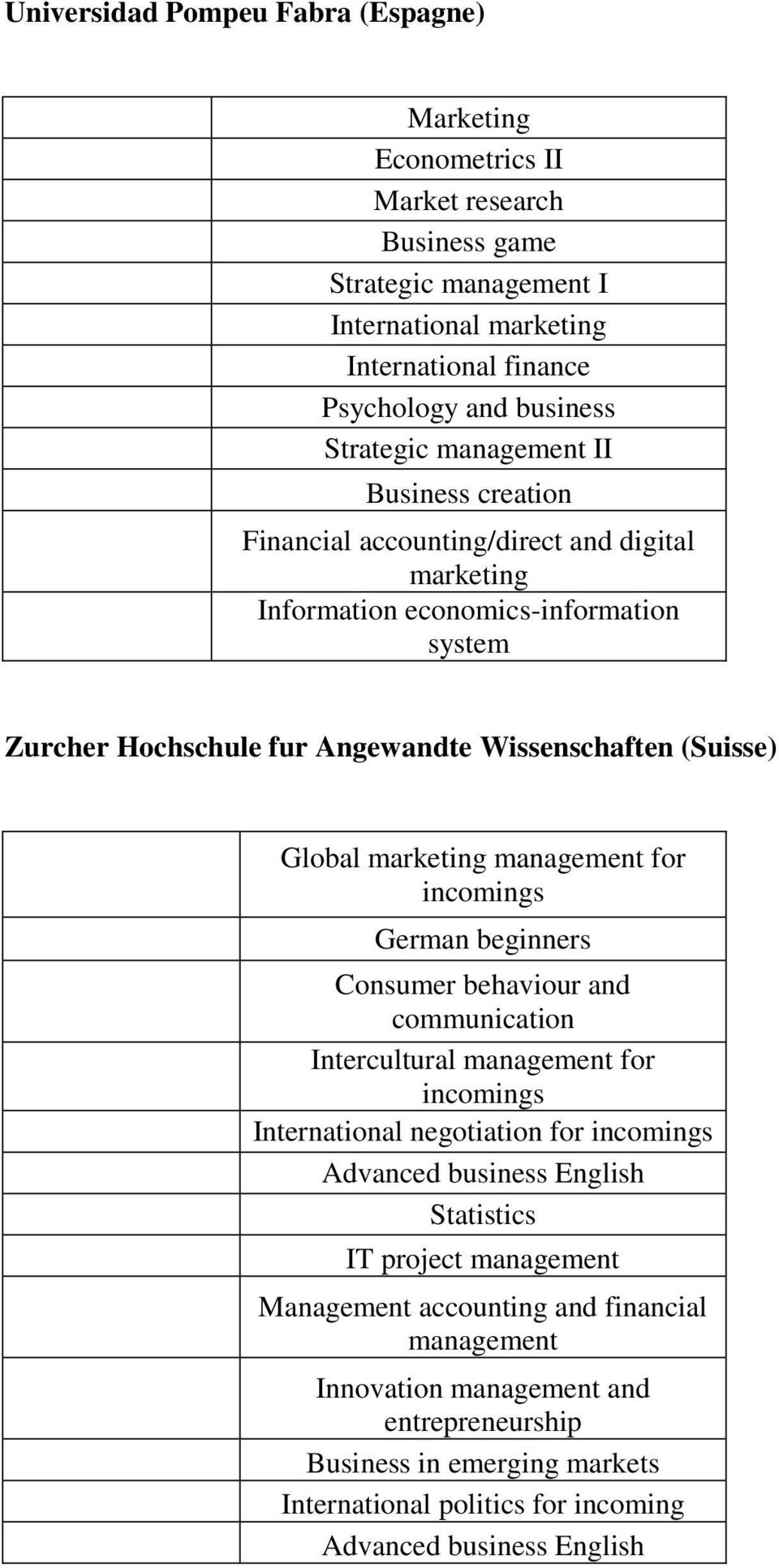 management for incomings German beginners Consumer behaviour and communication Intercultural management for incomings International negotiation for incomings Advanced business English
