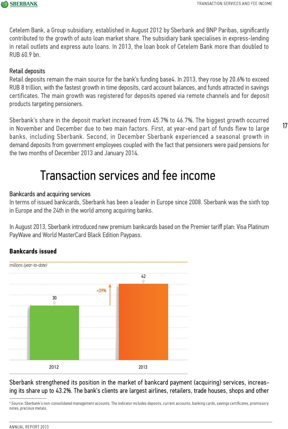 Retail deposits Retail deposits remain the main source for the bank s funding base4. In 2013, they rose by 20.