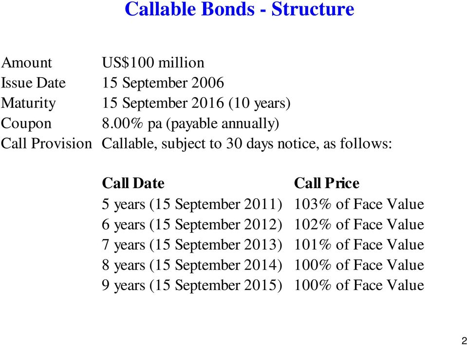 00% pa (payable annually) Call Provision Callable, subject to 30 days notice, as follows: Call Date Call Price 5