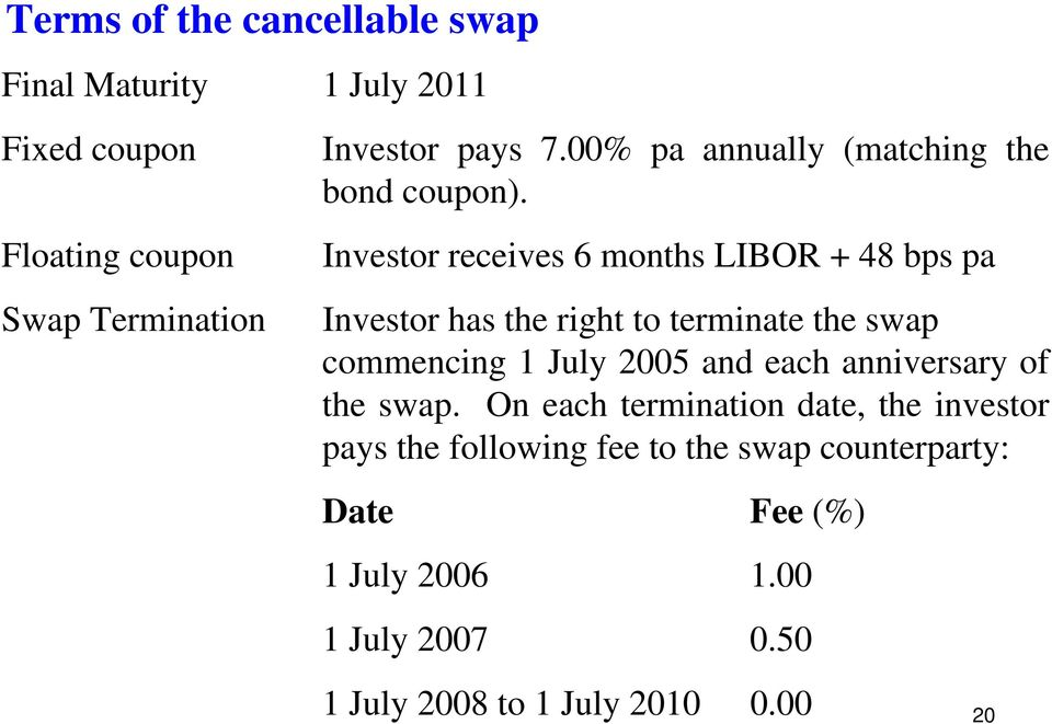 Investor receives 6 months LIBOR + 48 bps pa Investor has the right to terminate the swap commencing 1 July 2005 and