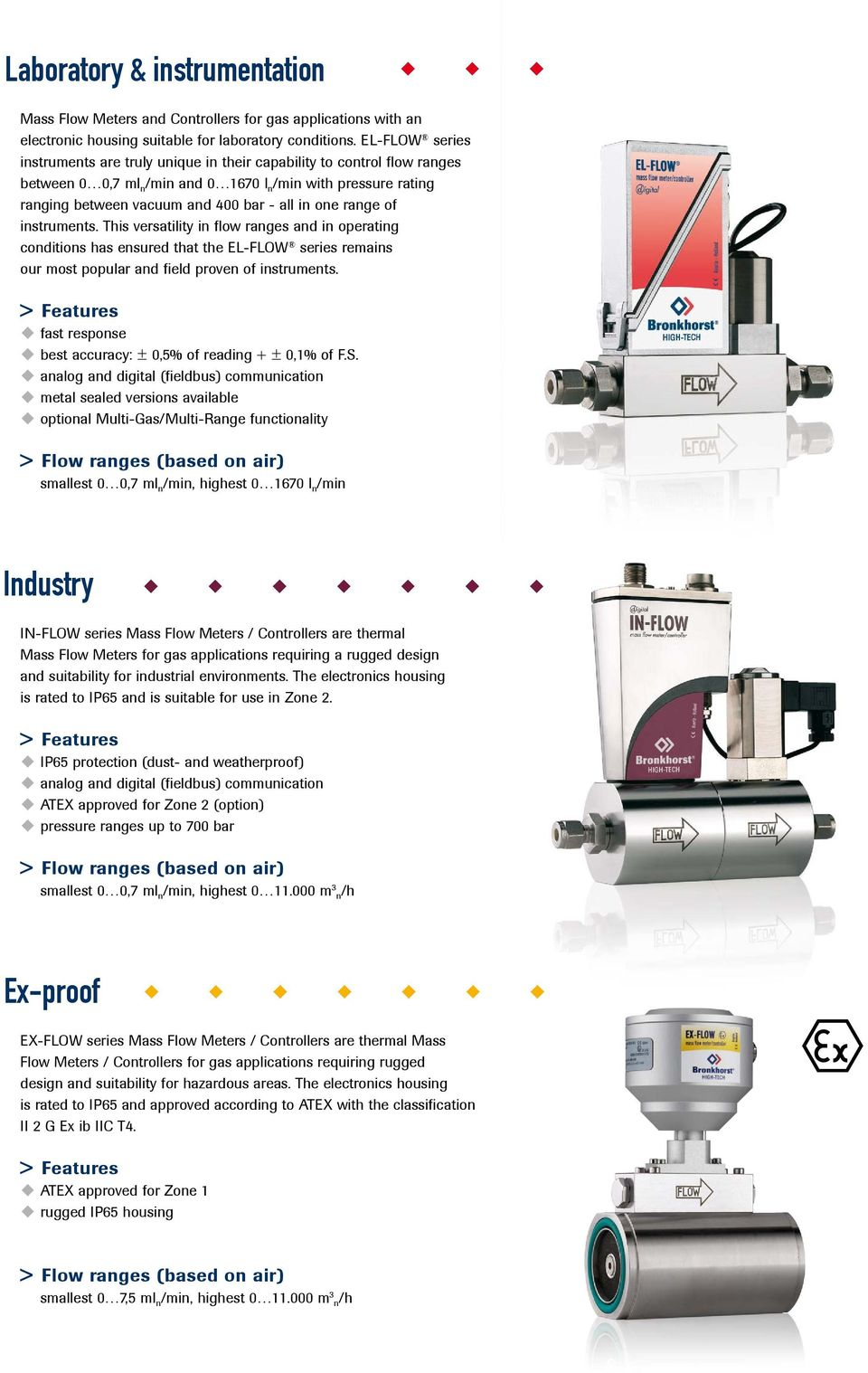 range of instruments. This versatility in flow ranges and in operating conditions has ensured that the EL-FLOW series remains our most popular and field proven of instruments.