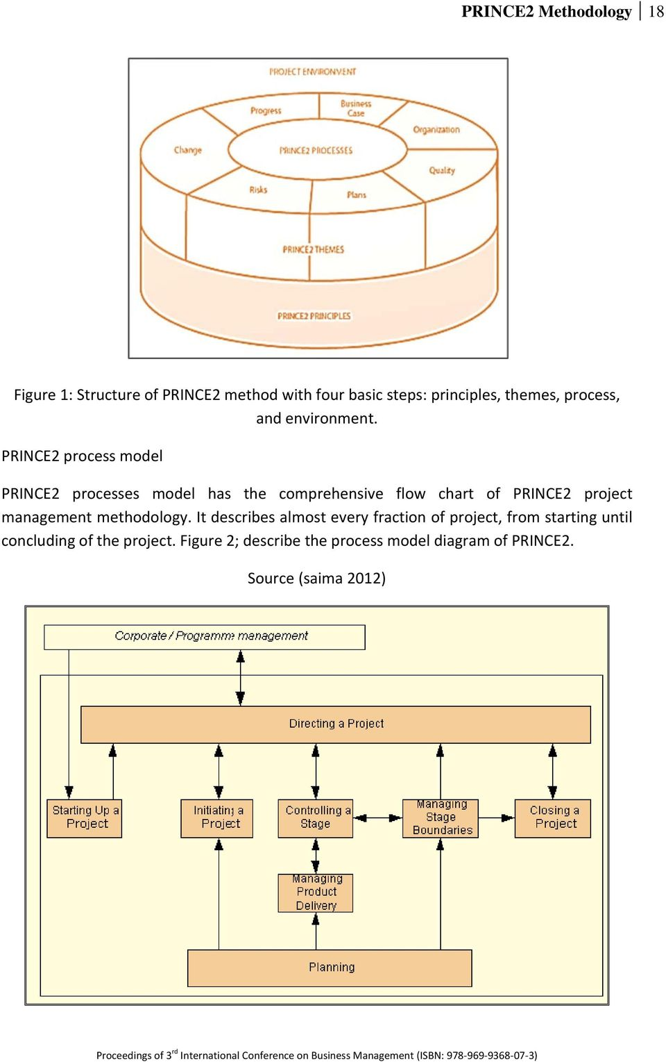 PRINCE2 process model PRINCE2 processes model has the comprehensive flow chart of PRINCE2 project