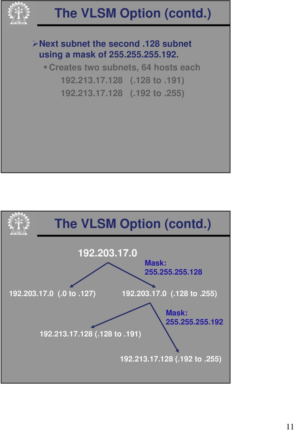 255) The VLSM Option (contd.) 192.203.17.0 Mask: 255.255.255.128 192.203.17.0 (.0 to.127) 192.