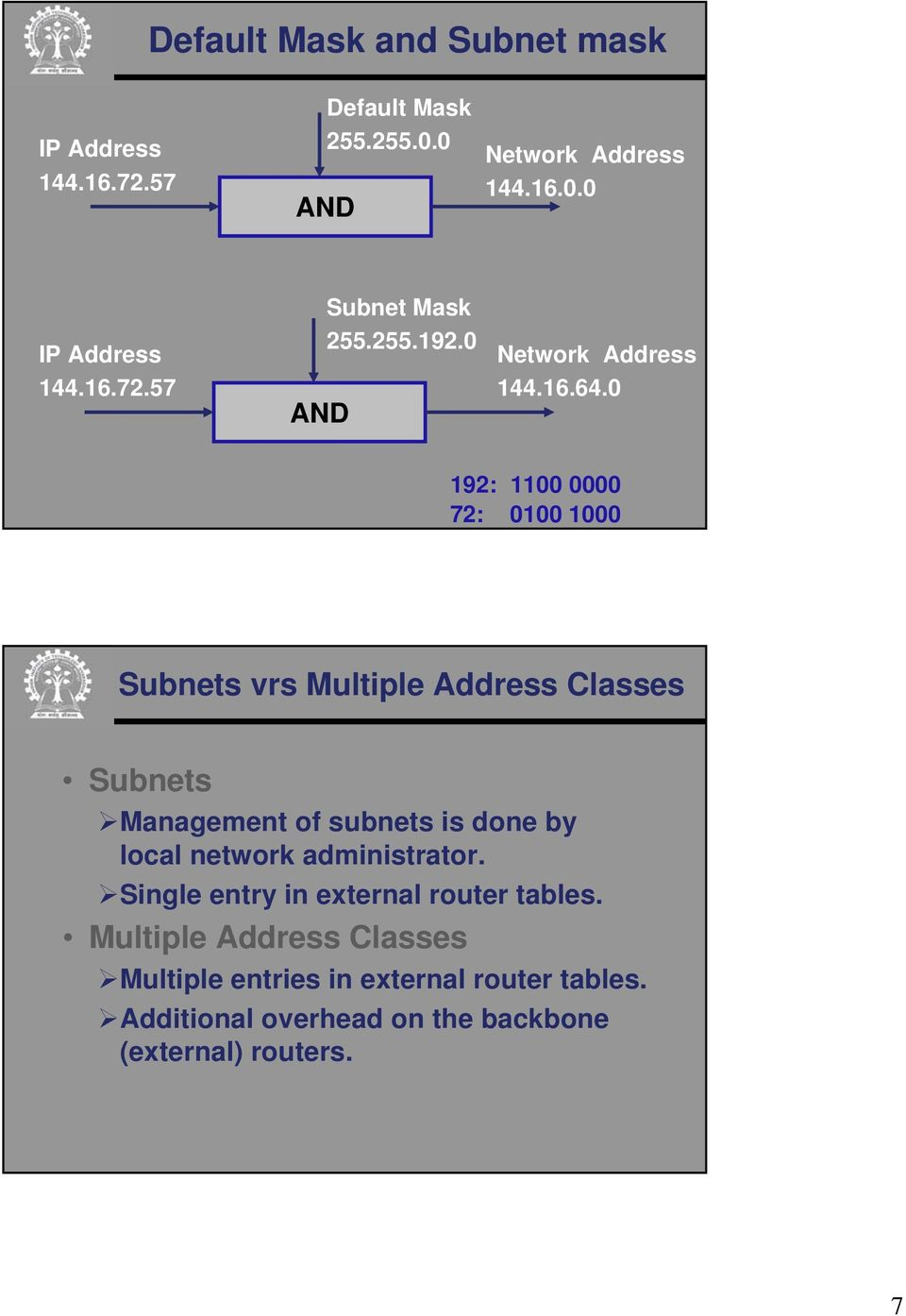 0 192: 1100 0000 72: 0100 1000 Subnets vrs Multiple Address Classes Subnets Management of subnets is done by local network