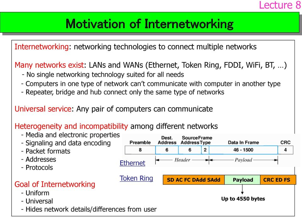 networks Universal service: Any pair of computers can communicate Heterogeneity and incompatibility among different networks - Media and electronic properties - Signaling and data encoding -