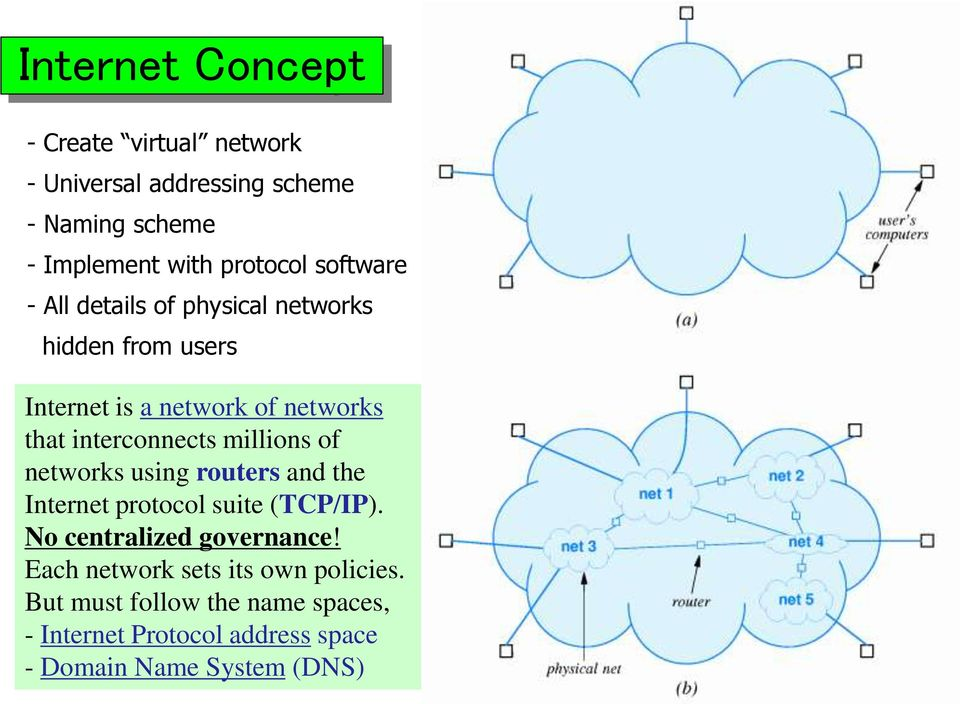 millions of networks using routers and the Internet protocol suite (TCP/IP). No centralized governance!