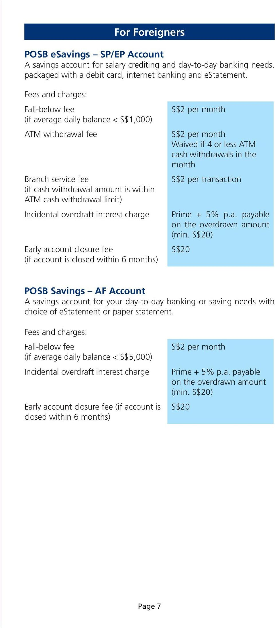 Deposit Accounts & Services For Individuals - PDF