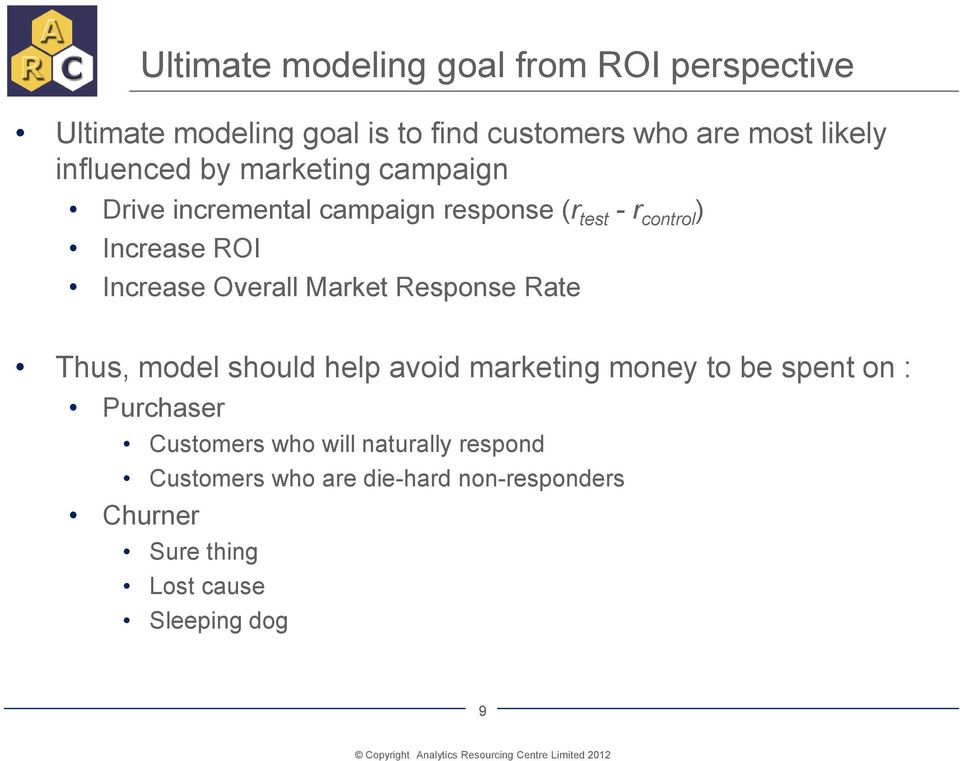 Increase Overall Market Response Rate Thus, model should help avoid marketing money to be spent on : Purchaser