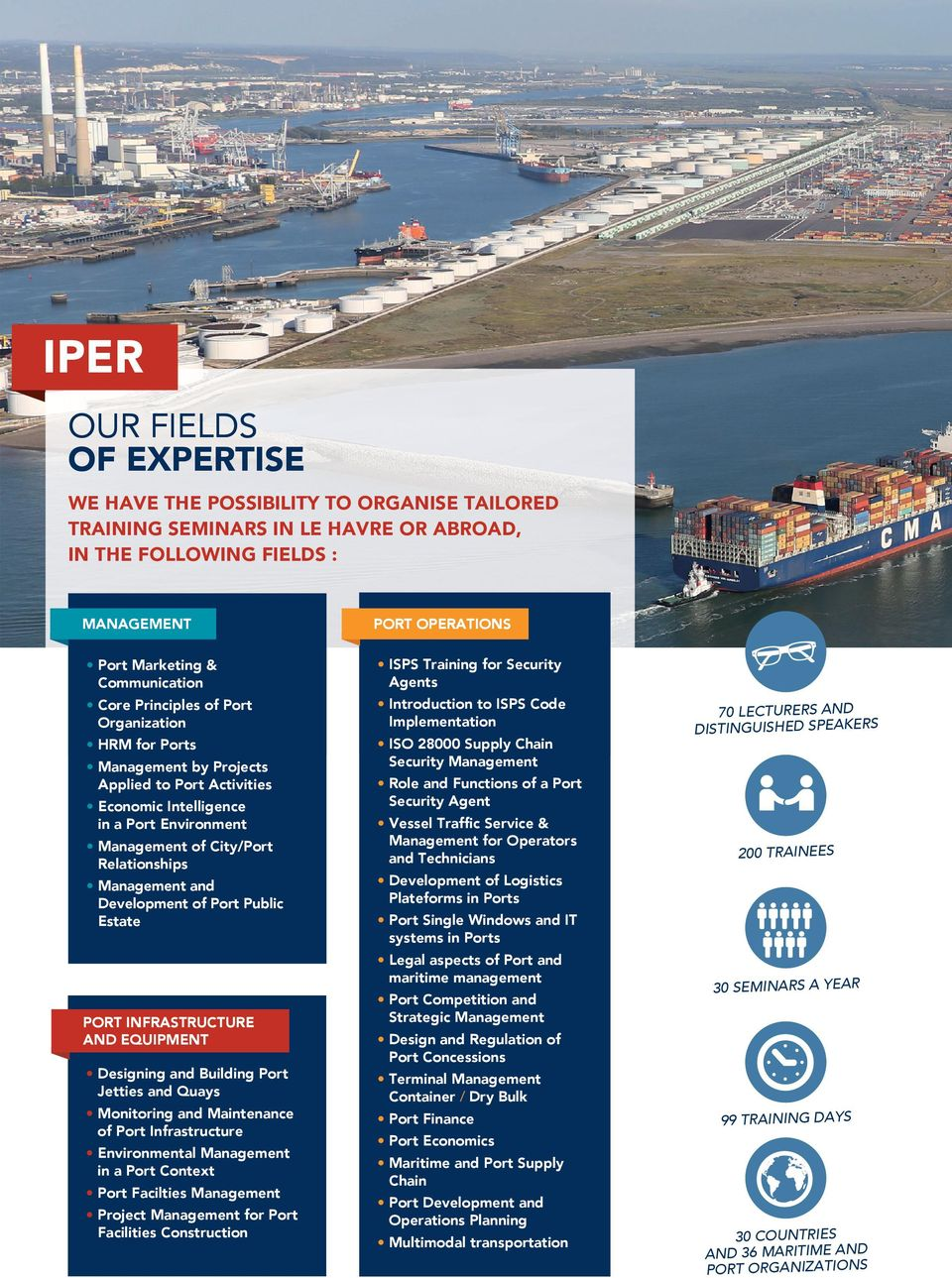 Port Public Estate PORT OPERATIONS ISPS Training for Security Agents Introduction to ISPS Code Implementation ISO 28000 Supply Chain Security Management Role and Functions of a Port Security Agent