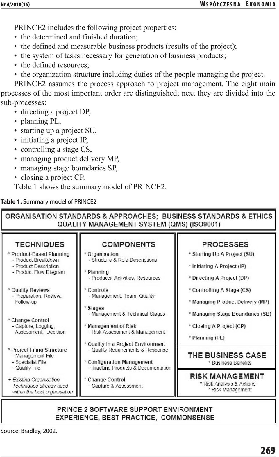 PRINCE2 assumes the process approach to project management.