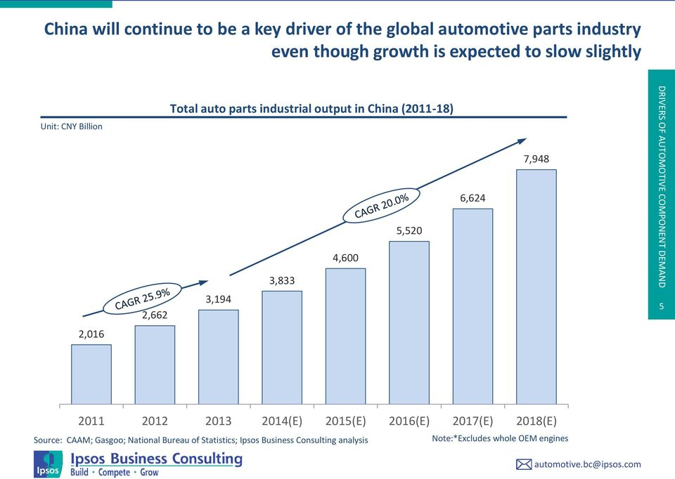 automotive industry for tangible and intellectual property issues Select an industry sector within the us (examples include automotive,  to  research various aspects of this industry for tangible and intellectual property  issues.