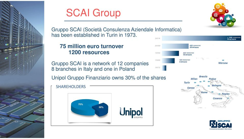 75 million euro turnover 1200 resources Gruppo SCAI is a network of 12