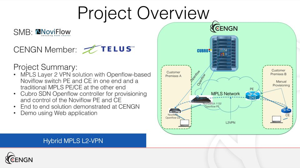 end! Cubro SDN Openflow controller for provisioning and control of the Noviflow PE and CE!