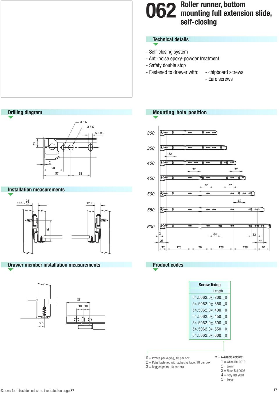 5 64 47 2 64 28 37 128 96 128 128 64 Drawer member installation measurements Product codes 5.5 35 10 10 Screw fixing 54.5062.0_.