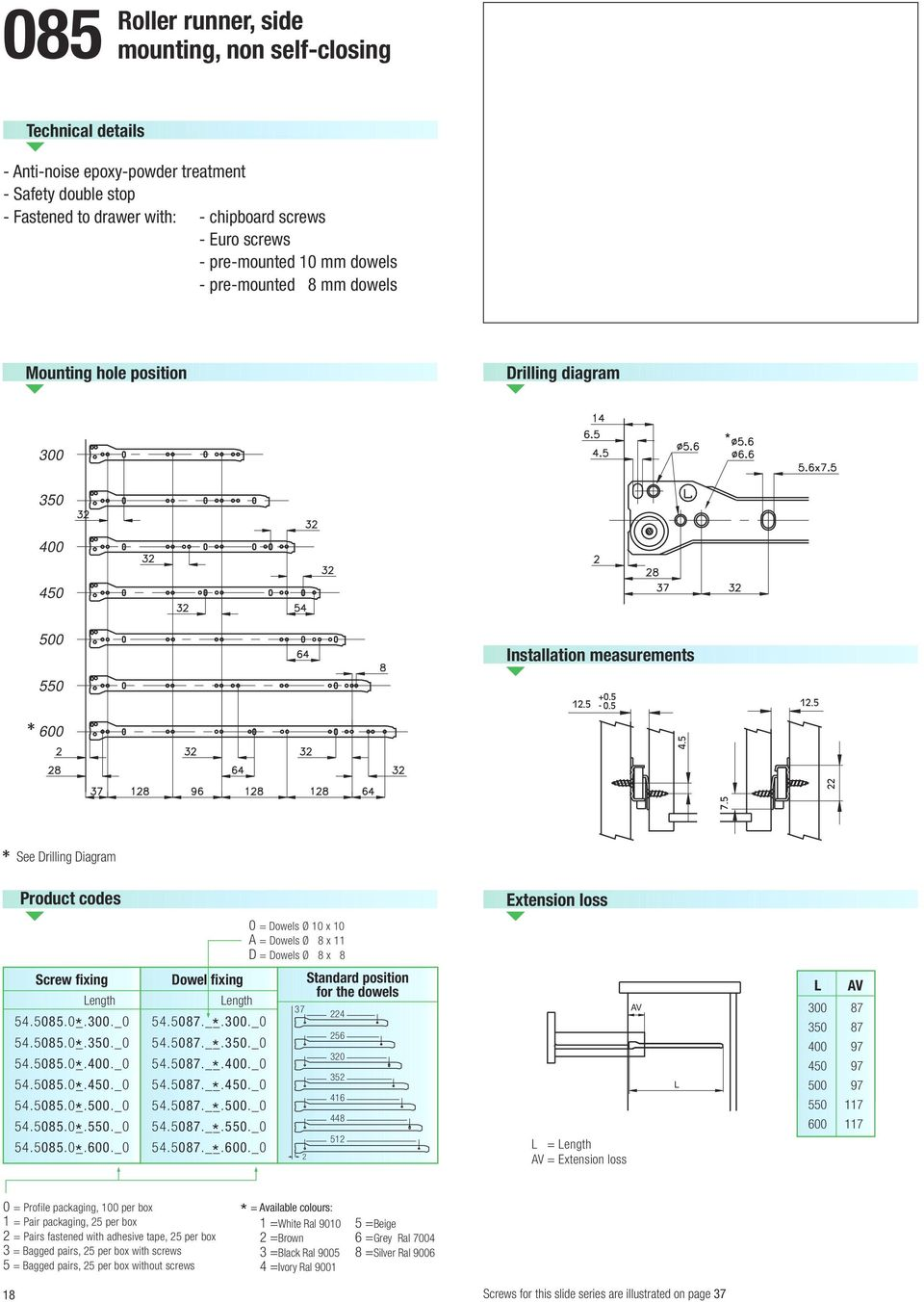 5 See Drilling Diagram Product codes Extension loss 0 = Dowels Ø 10 x 10 A = Dowels Ø 8 x 11 D = Dowels Ø 8 x 8 Screw fixing 54.5085.0_.._0 54.5085.0_.._0 54.5085.0_.._0 54.5085.0_.._0 54.5085.0_.._0 54.5085.0_.._0 54.5085.0_.._0 Dowel fixing 54.