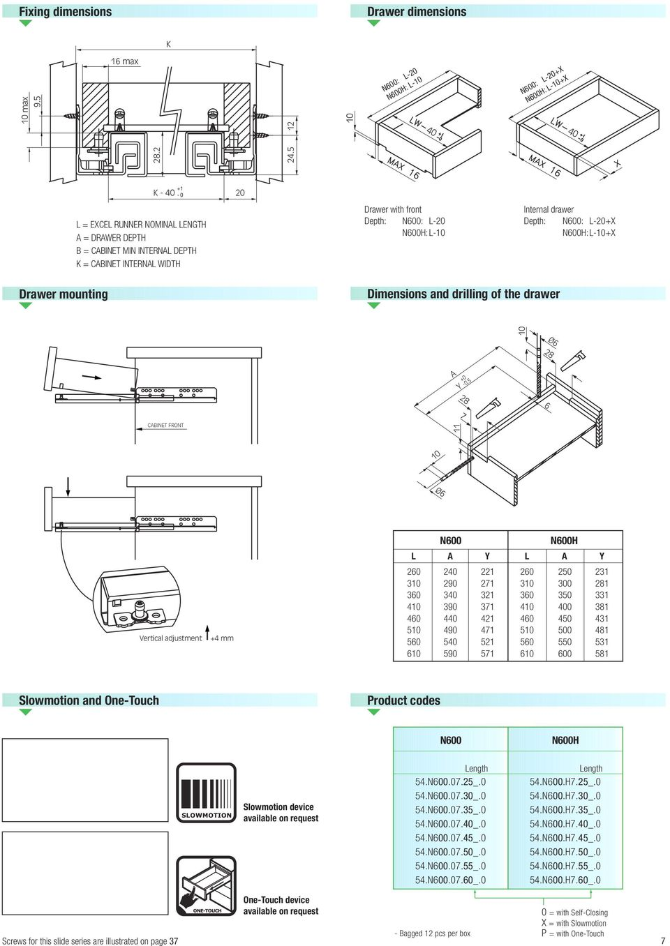 Drawer mounting Dimensions and drilling of the drawer 10 Ø6 28 A Y +0 0.