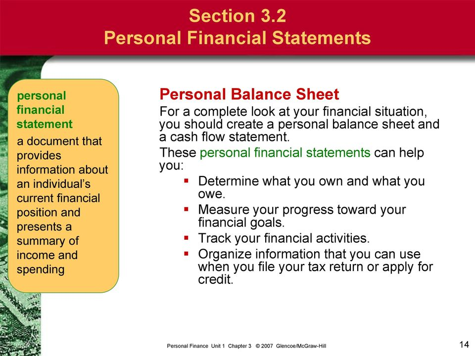 presents a summary of income and spending Personal Balance Sheet For a complete look at your financial situation, you should create a personal balance