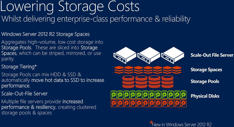 Storage Tiering* Storage Pools can mix HDD & SSD & automatically move hot data to SSD to increase performance.