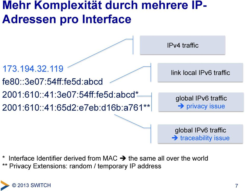 local IPv6 traffic global IPv6 traffic è privacy issue global IPv6 traffic è traceability issue *