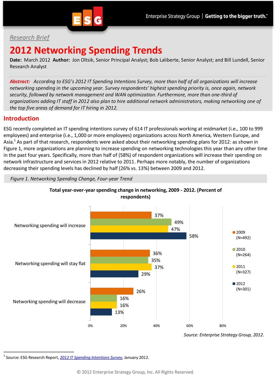 Survey respondents highest spending priority is, once again, network security, followed by network management and WAN optimization.