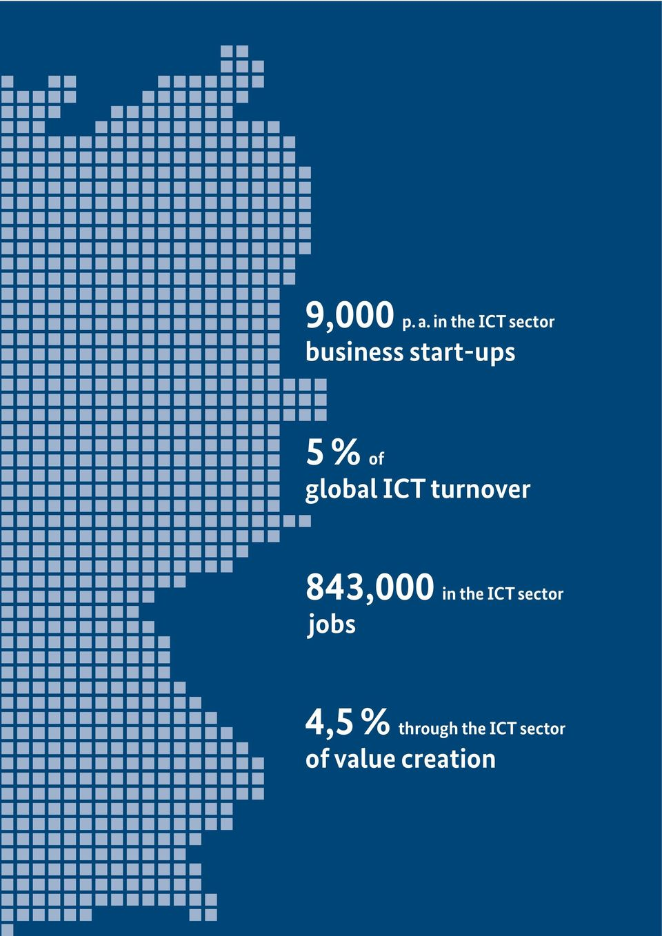 5% of global ICT turnover 843,000 in