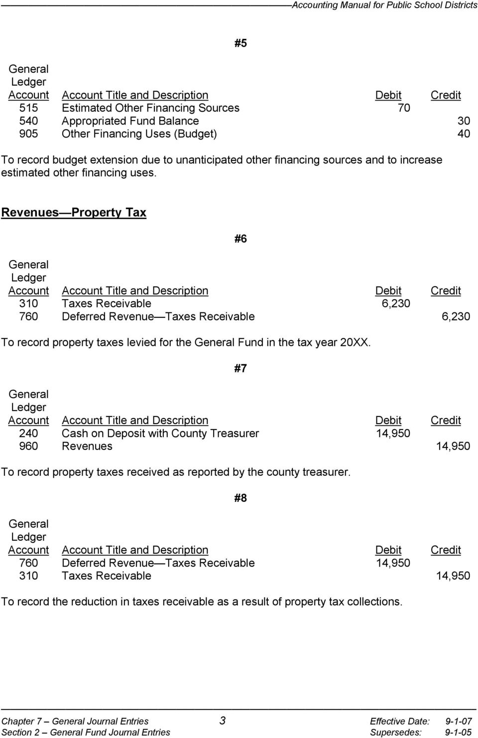 Revenues Property Tax #6 310 Taxes Receivable 6,230 760 Deferred Revenue Taxes Receivable 6,230 To record property taxes levied for the Fund in the tax year 20XX.