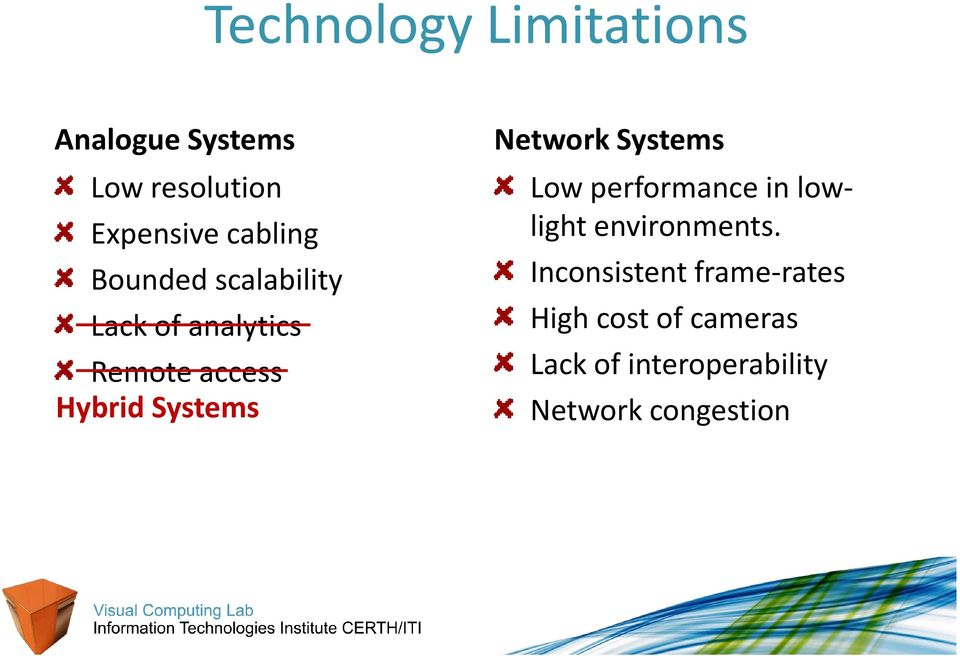 Systems Network Systems Low performance in lowlight environments.