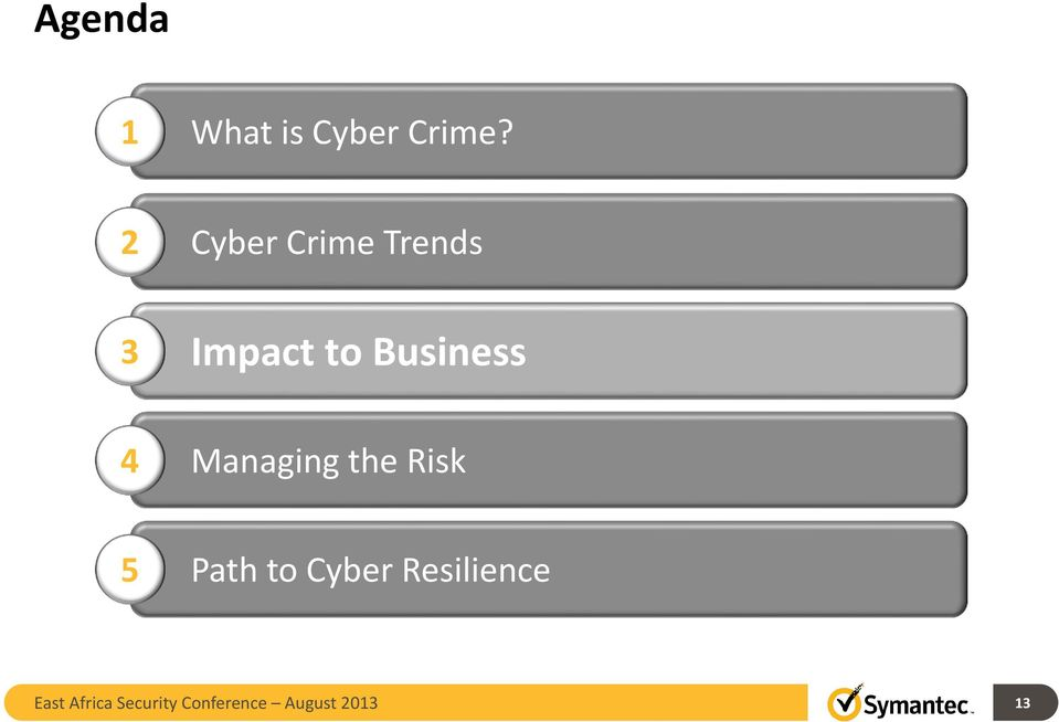 4 Managing the Risk 5 Path to Cyber