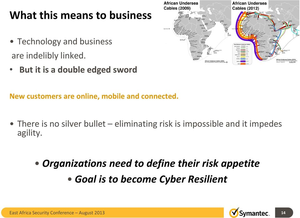 There is no silver bullet eliminating risk is impossible and it impedes agility.