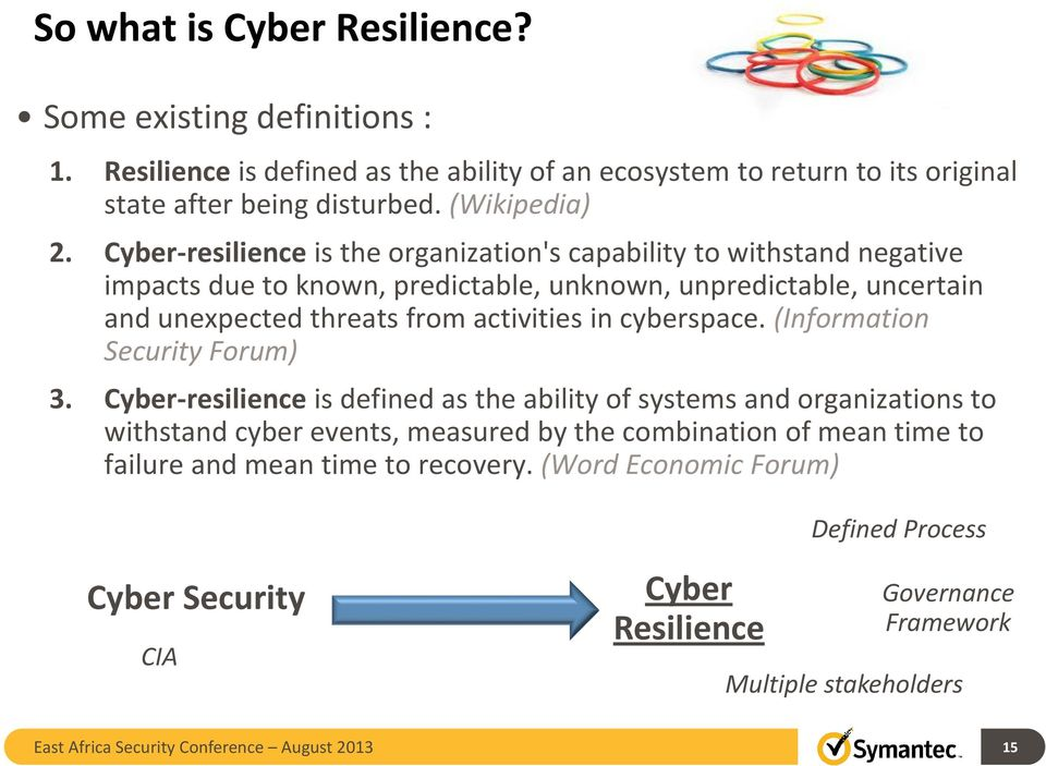 cyberspace. (Information Security Forum) 3.