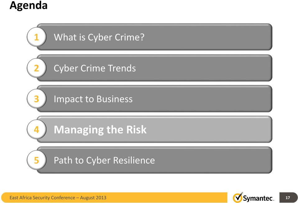 Business Managing the Risk 5 Path to