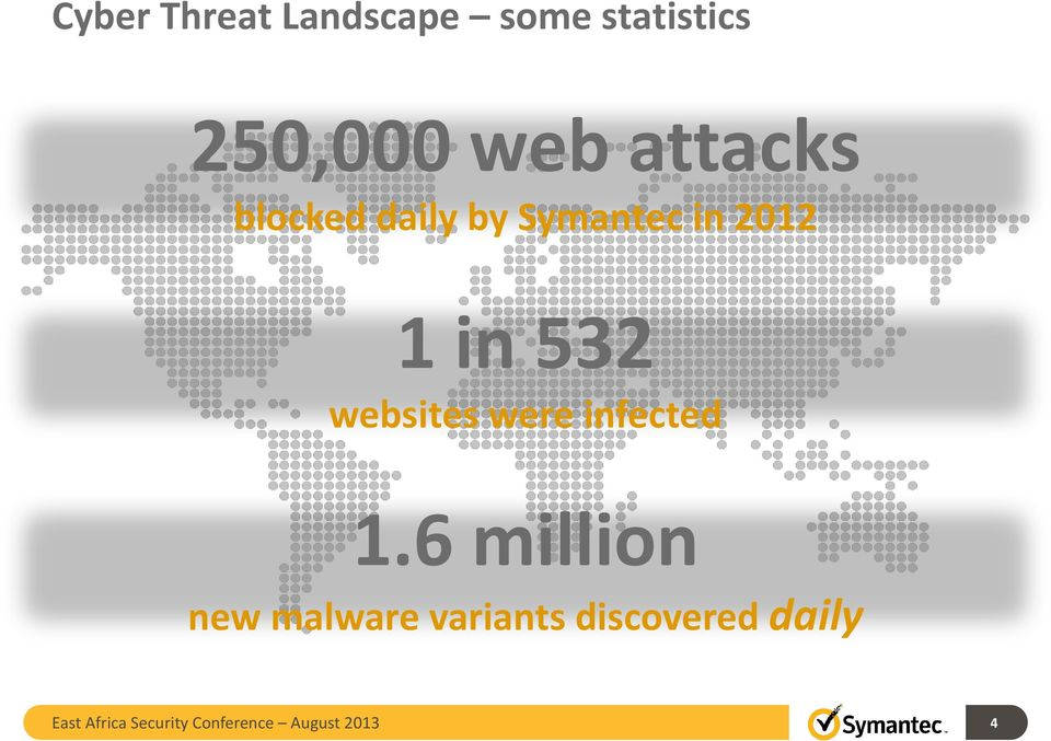 websites were infected 1.