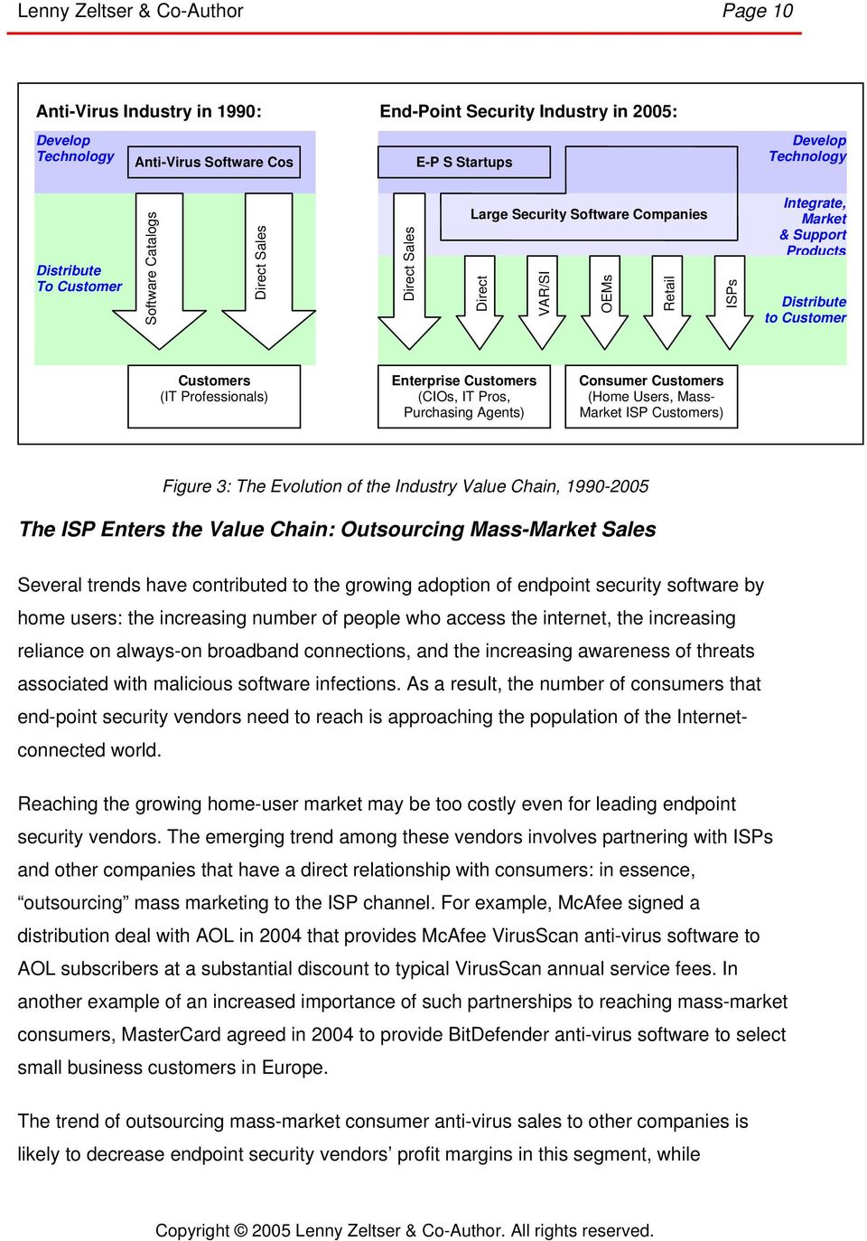 Enterprise Customers (CIOs, IT Pros, Purchasing Agents) Consumer Customers (Home Users, Mass- Market ISP Customers) Figure 3: The Evolution of the Industry Value Chain, 1990-2005 The ISP Enters the