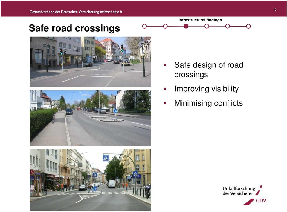 design of road crossings