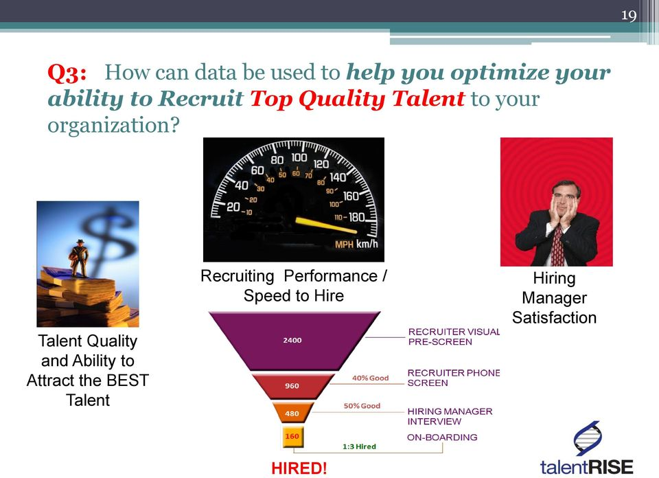 Talent Quality and Ability to Attract the BEST Talent