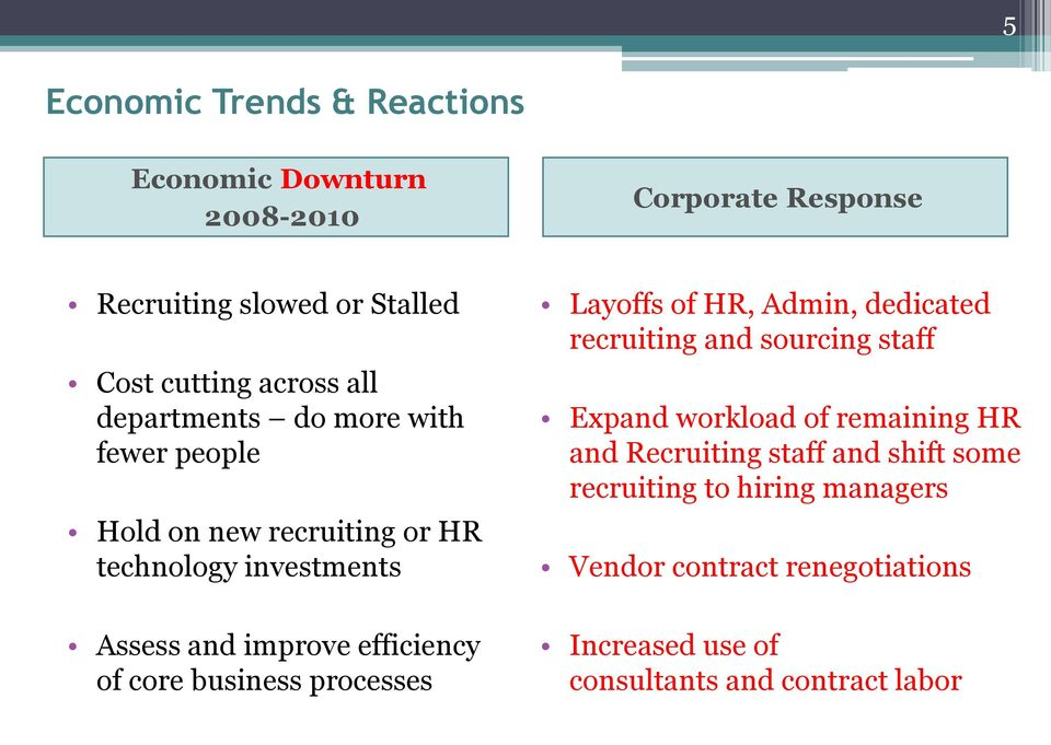 core business processes Layoffs of HR, Admin, dedicated recruiting and sourcing staff Expand workload of remaining HR and