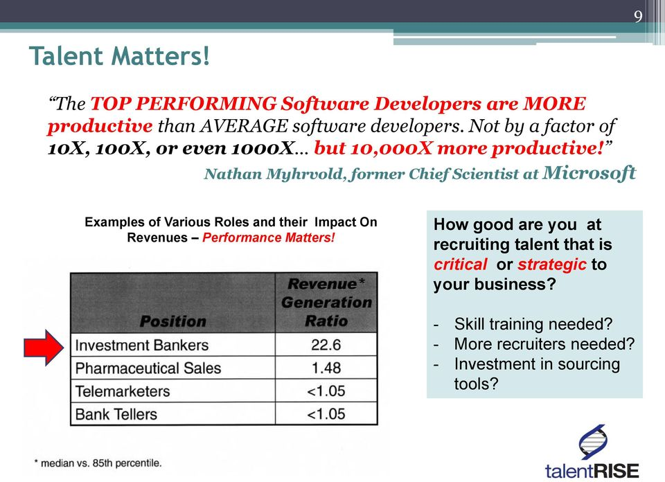 Nathan Myhrvold, former Chief Scientist at Microsoft Examples of Various Roles and their Impact On Revenues Performance