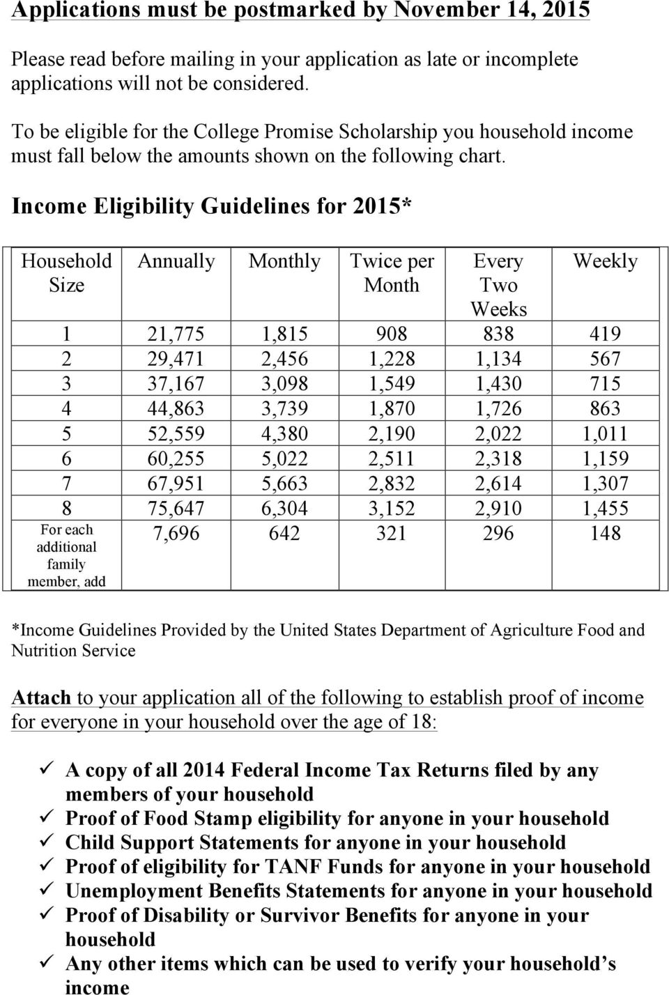 Income Eligibility Guidelines for 2015* Household Size Annually Monthly Twice per Month Every Two Weeks Weekly 1 21,775 1,815 908 838 419 2 29,471 2,456 1,228 1,134 567 3 37,167 3,098 1,549 1,430 715