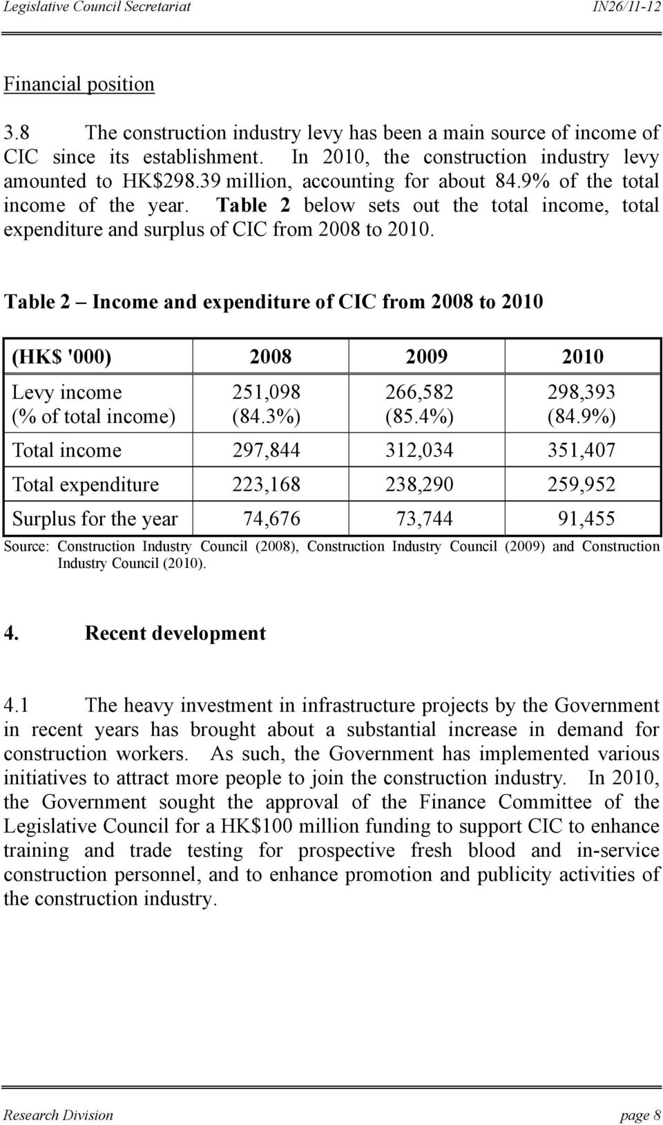 Table 2 Income and expenditure of CIC from 2008 to 2010 (HK$ '000) 2008 2009 2010 Levy income (% of total income) 251,098 (84.3%) 266,582 (85.4%) 298,393 (84.