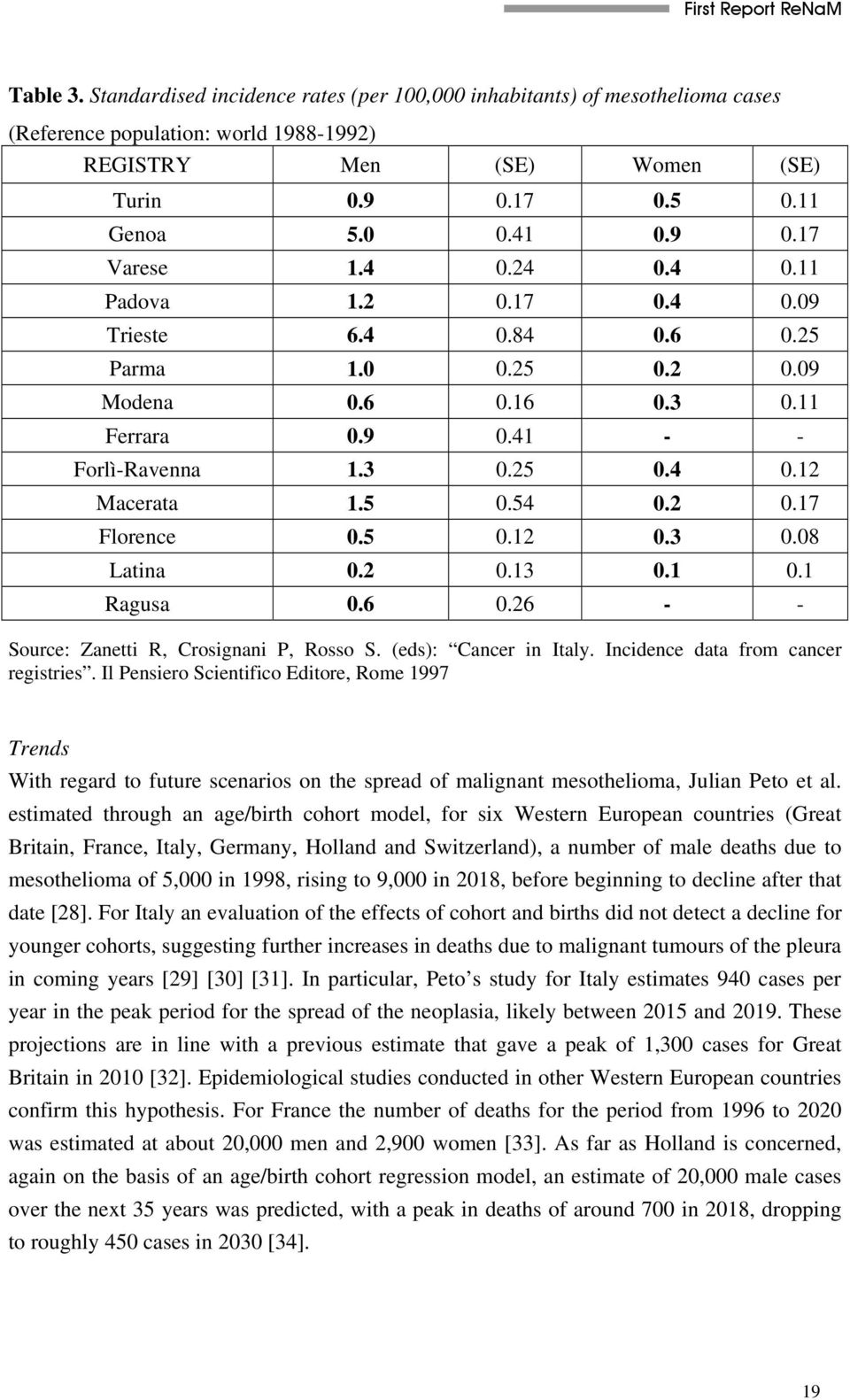 5 0.12 0.3 0.08 Latina 0.2 0.13 0.1 0.1 Ragusa 0.6 0.26 - - Source: Zanetti R, Crosignani P, Rosso S. (eds): Cancer in Italy. Incidence data from cancer registries.