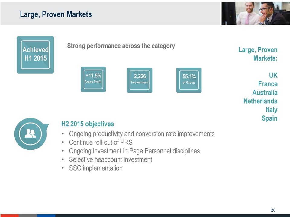 1% of Group H2 2015 objectives Ongoing productivity and conversion rate improvements Continue roll-out